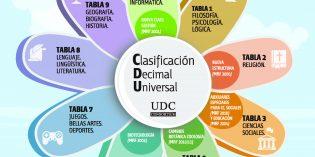 """Curso Taller sobre el """"Sistema de Clasificación Decimal Universal"""""""
