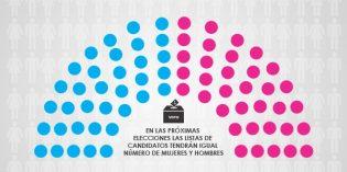 El departamento de Trabajo Social acompaña la promoción de los derechos por la equidad de género